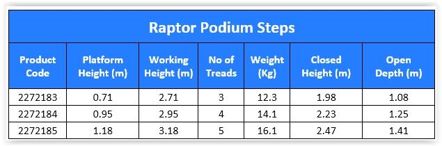 Raptor Podium Steps